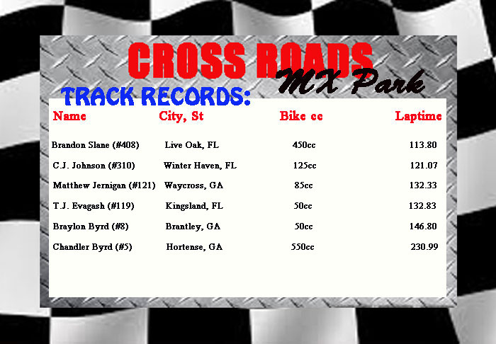 Florida MOTO News - Cross Roads MX Park Track Records as of 11/10/2015